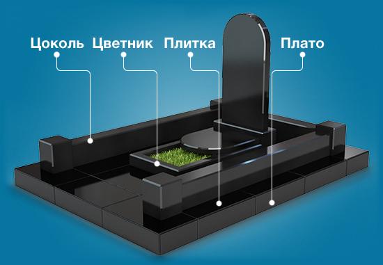 Как определится с выбором памятника